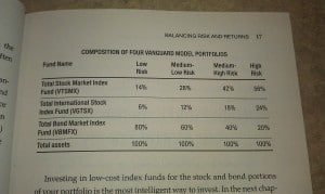 Asset Allocation Models from Author Daniel Solin