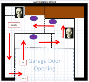 Haunted House Layout