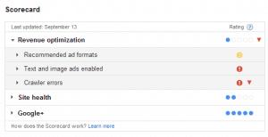 Google Adsense Scorecard 2013-09-15