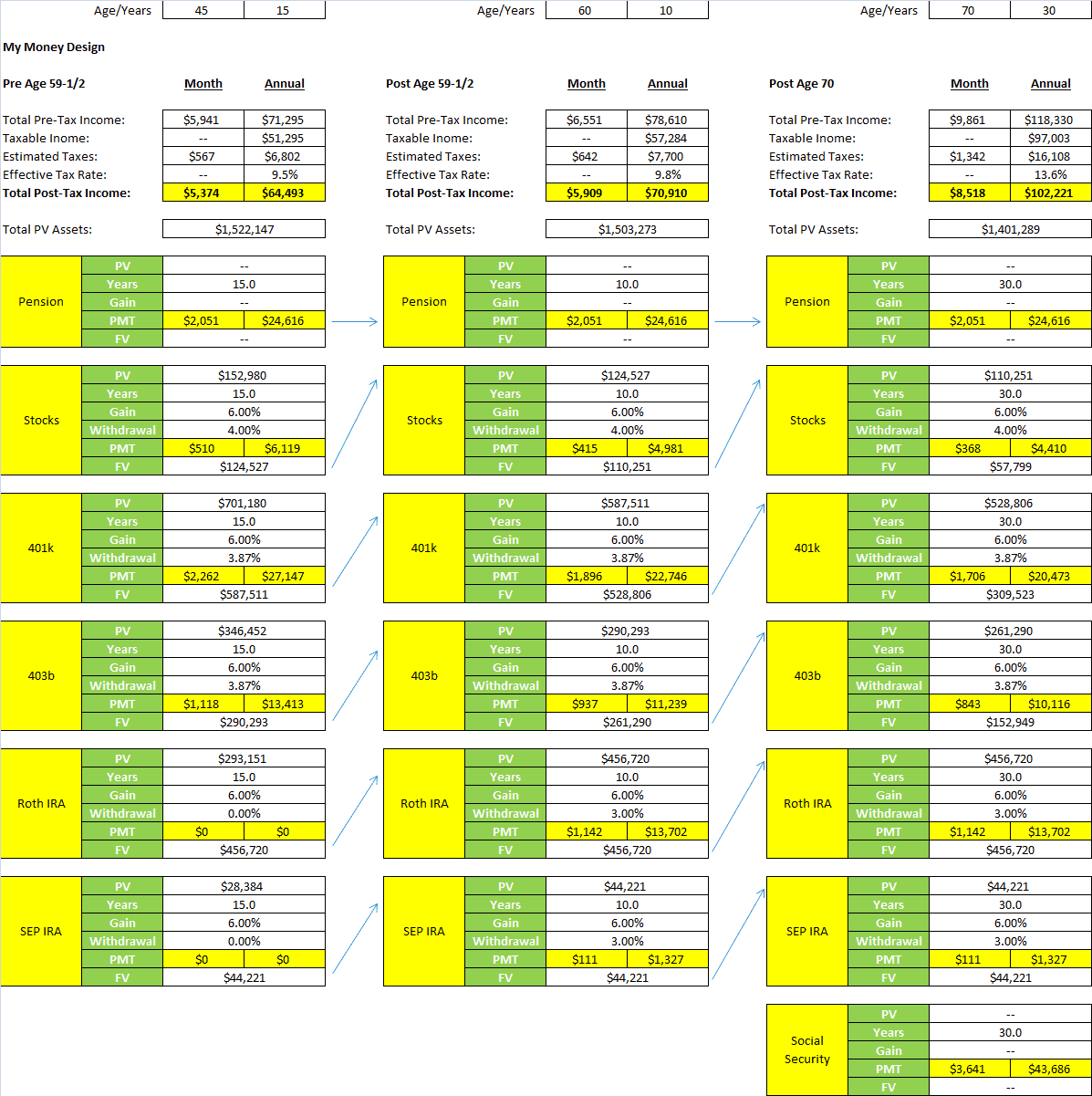 retirement calculation spreadsheet