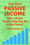 How Much Passive Income Will a Dollar Saved Today Buy Me in the Future?