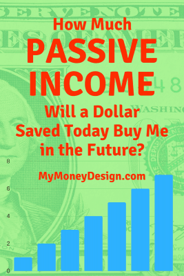 How much is a dollar saved really worth in 10, 20, or even 30 years? Or to be even more practical, how much financial freedom can this dollar actually produce for me every year in retirement? Click here to find out and see for yourself! - MyMoneyDesign.com