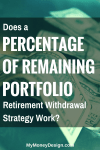 "Does a ""Percentage of Remaining Portfolio"" Retirement Withdrawal Strategy Work?"