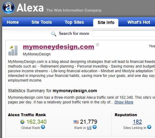 Improve Alexa Ranking | How to Get Your Score Below 200,000
