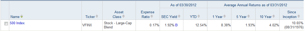 buy an index fund