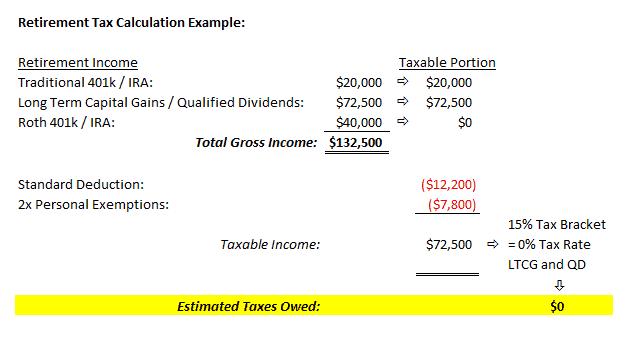 retirement no taxes