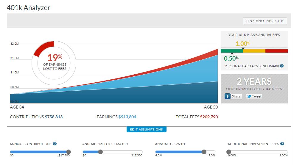 personal capital 401k analyzer