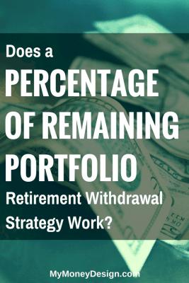Percentage of Remaining Portfolio