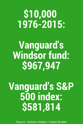 Actively Managed Funds vs Passive Index Funds
